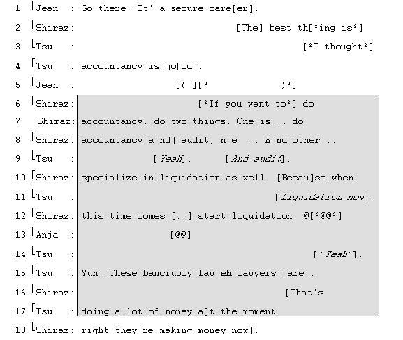 Interpreting Successful Lingua Franca Interaction An Analysis Of