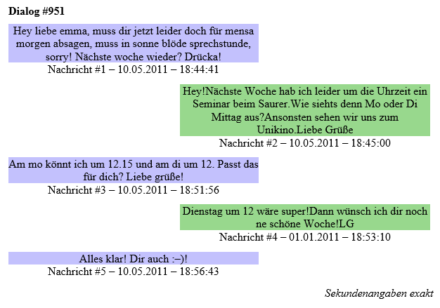 Sms muster